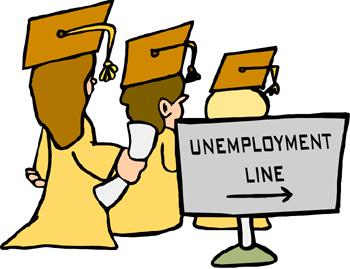 Unemployment of fresh grads